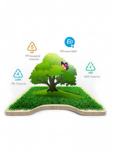 Особенности парты Mealux EVO-50 дерево в гипермаркете Мир Парт
